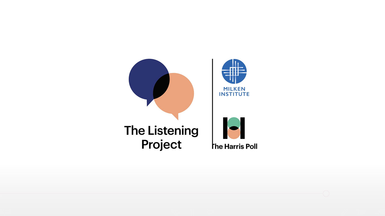 """Milken Institute and The Harris Poll announce the findings of a joint research program called """"The Listening Project,"""" finding a void in leadership during the COVID-19 pandemic."""