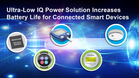 Ultra-low IQ power solution increases battery life for connected smart devices (Photo: Business Wire)
