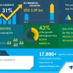 CBD Infused Cosmetics Market | Product Portfolio Expansion to Boost the Market Growth | Technavio