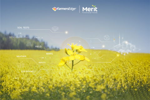Farmers Edge high-quality datasets will verify sustainable farming practices of the crops Merit will source for plant-based protein. (Photo: Business Wire)