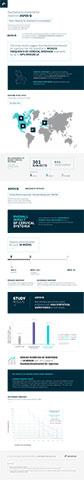 ASPEN-1 Infographic