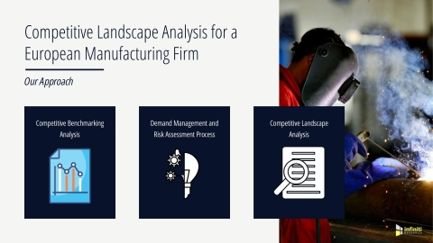 Competitive Landscape Analysis for a European Manufacturing Industry Client: Our Approach (Graphic: Business Wire)