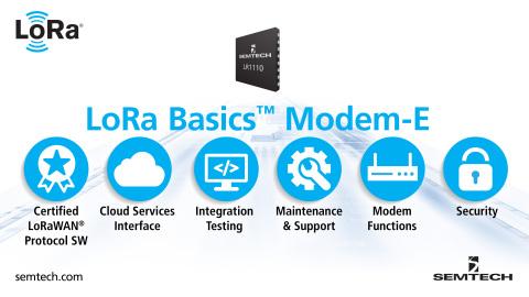 Semtech announces LoRa Basics Modem-E and LoRa Edge Tracker Reference Design (Graphic: Business Wire)