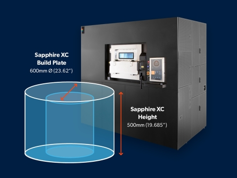 """Sapphire XC, the new """"Extra Capacity"""" large-format printer from VELO3D, will increase production throughput by 5X and reduce cost-per-part by up to 75%"""