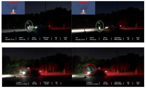Images show vehicle with lidar-based PAEB stopping before adult target @ 50% overlap (above) and vehicle with camera and radar-based PAEB crashing into adult target (below). (Graphic: Velodyne Lidar, Inc.)