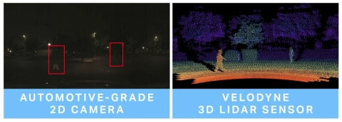 Side by side comparison of images produced by automotive camera and Velodyne's Velarray lidar in dark conditions with streetlights and low beam headlights. (Graphic: Velodyne Lidar, Inc.)