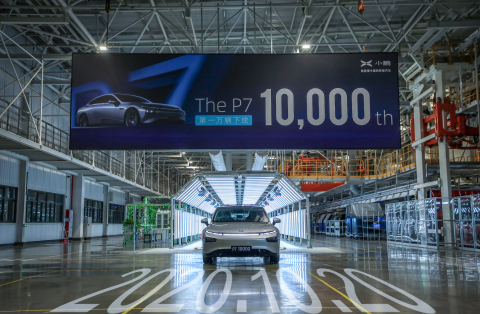 The 10,000th XPeng P7 rolls off production line (Photo: Business Wire)