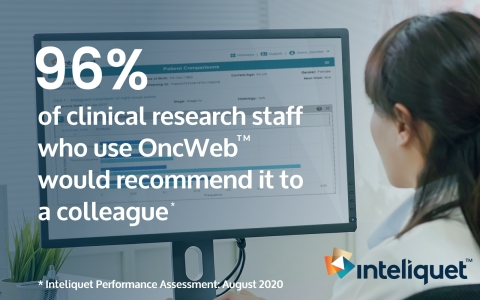 """When asked, """"Would you recommend Inteliquet software and services to a colleague?"""" 96% of clinical research staff who use OncWeb replied yes. (Photo: Business Wire)"""