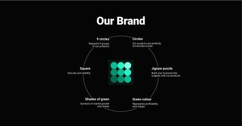 代表B2Broker九組產品的九個圓圈(圖片:美國商業資訊)