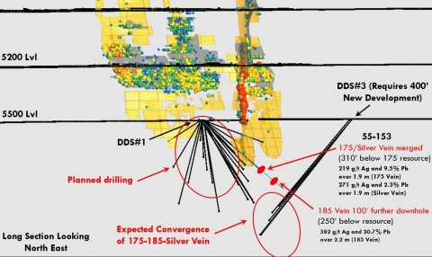 Figure 2: Triple Point Drilling (Photo: Business Wire)