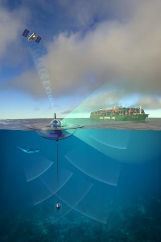 Die verschiedenen Sensoren können Daten zu verschiedensten Bereichen liefern, unter anderem zur Meeresverschmutzung, Aquafarming und maritimen Transportwegen. (Photo: Business Wire)