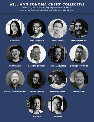 Williams Sonoma Chefs' Collective 2020