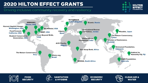 Hilton Effect Foundation reveals 2020 grants and achieves $1 million in global COVID-19 community response efforts. (Graphic: Hilton Effect Foundation)