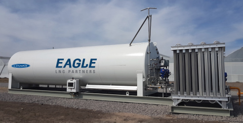 Chart LNG Drop and Go Regasification Station (Photo: Buisness Wire)