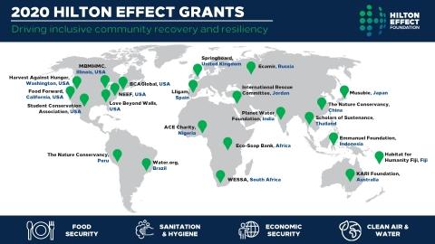 希尔顿效应基金会公布2020年拨款,已向全球COVID-19社区应急工作资助100万美元。(图示:希尔顿效应基金会)