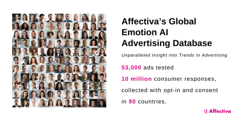 Affectiva's Global Emotion AI Advertising Database
