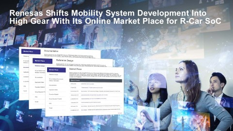 Renesas shifts mobility system development into high gear with its online Market Place for R-Car SoC (Graphic: Business Wire)