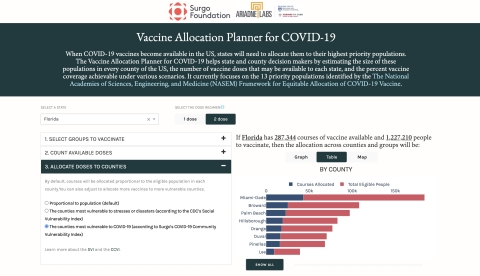 Visit the COVID-19 Vaccine Allocation Planner at <a href=