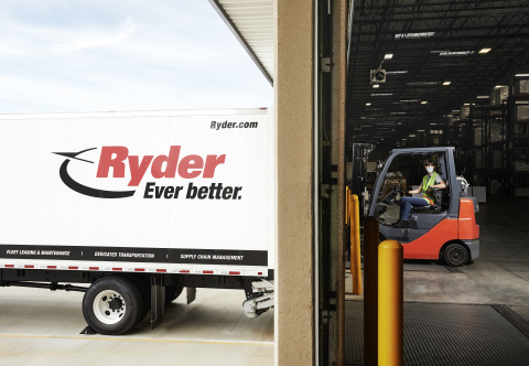 A forklift operator loads a truck at a Ryder-managed warehouse. The logistics and transportation company says strong outsourcing trends are benefiting supply chain operations, as well as e-commerce fulfillment and last-mile delivery. (Photo: Business Wire)