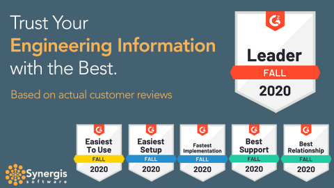 Synergis Adept earns 21 top honors on G2 Crowd's 2020 Fall Grid Reports. (Graphic: Business Wire)