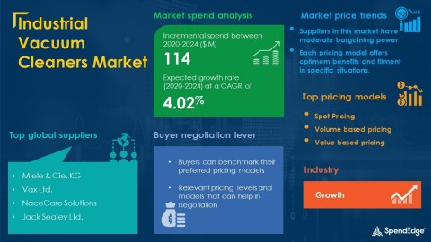 SpendEdge has announced the release of its Global Industrial Vacuum Cleaners Market Procurement Intelligence Report (Graphic: Business Wire)