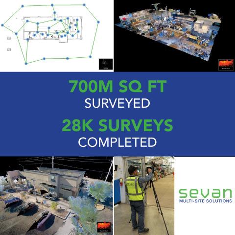 Sevan completes 28,000 surveys, reaches major milestone. More than 700 million square feet surveyed. (Graphic: Business Wire)