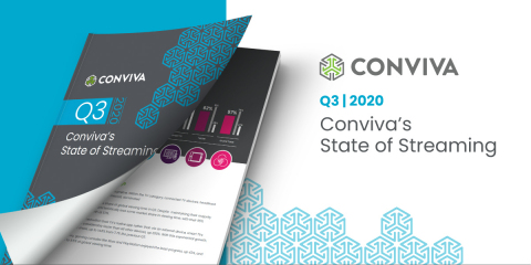 Conviva's State of Streaming - Q3 2020 (Graphic: Business Wire)