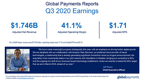 Global Payments Reports Third Quarter 2020 Results