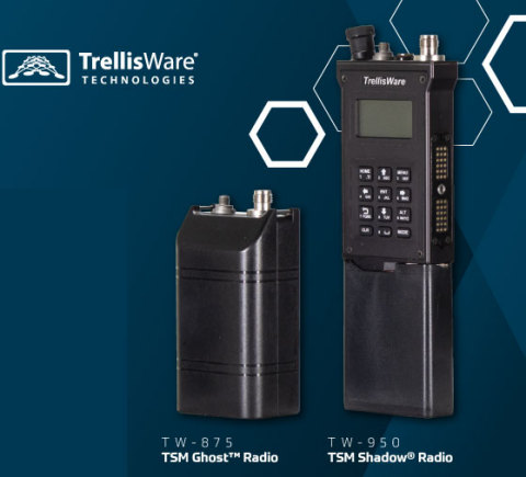 TrellisWare's TSM Shadow® and TSM Ghost™ Radios (Graphic: Business Wire)