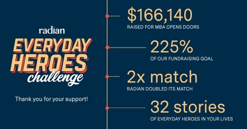 Highlights from Radian's Everyday Heroes Campaign (Photo: Business Wire)