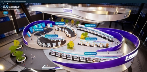 調達庁と韓国保健産業振興院が共同主催する「K-防疫 オンライン ナラジャントエキスポ」が11月9日から13日までオンライン仮想空間で開催される。バーチャル展示館と輸出商談会、コンファレンスがオンライン非対面方式で行われ、時間や場所にとらわれずに世界中からナラジャントエキスポにアクセスできる。医薬技術館、革新技術館、安全用具館、診断技術館、防疫用品館など5分野から構成されたバーチャル展示館には韓国の優秀な中小企業が生産する防疫製品や技術が展示される。(画像:ビジネスワイヤ)