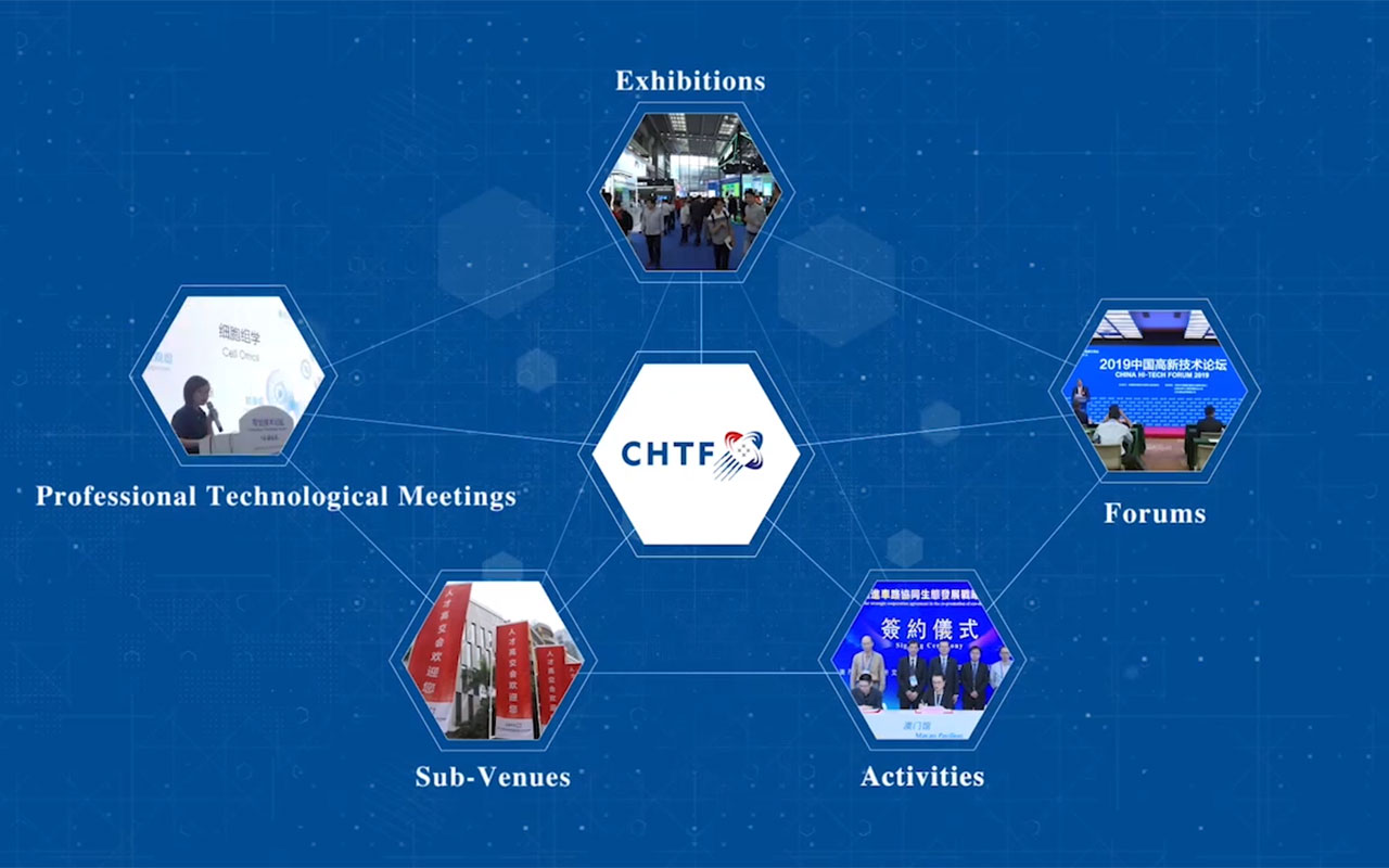 "CHTF2020 to Kick Off Featuring ""3 Highlights"" and ""5 Trends""."