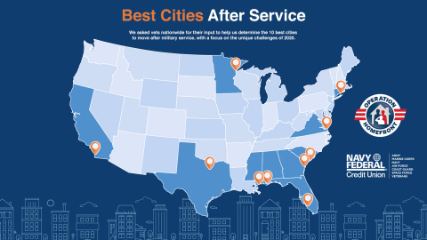 Best Cities After Service