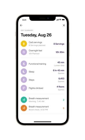 Garmin data in Lumen app (Photo: Lumen)