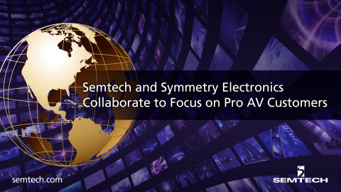 Semtech and Symmetry Collaboration (Graphic: Business Wire)