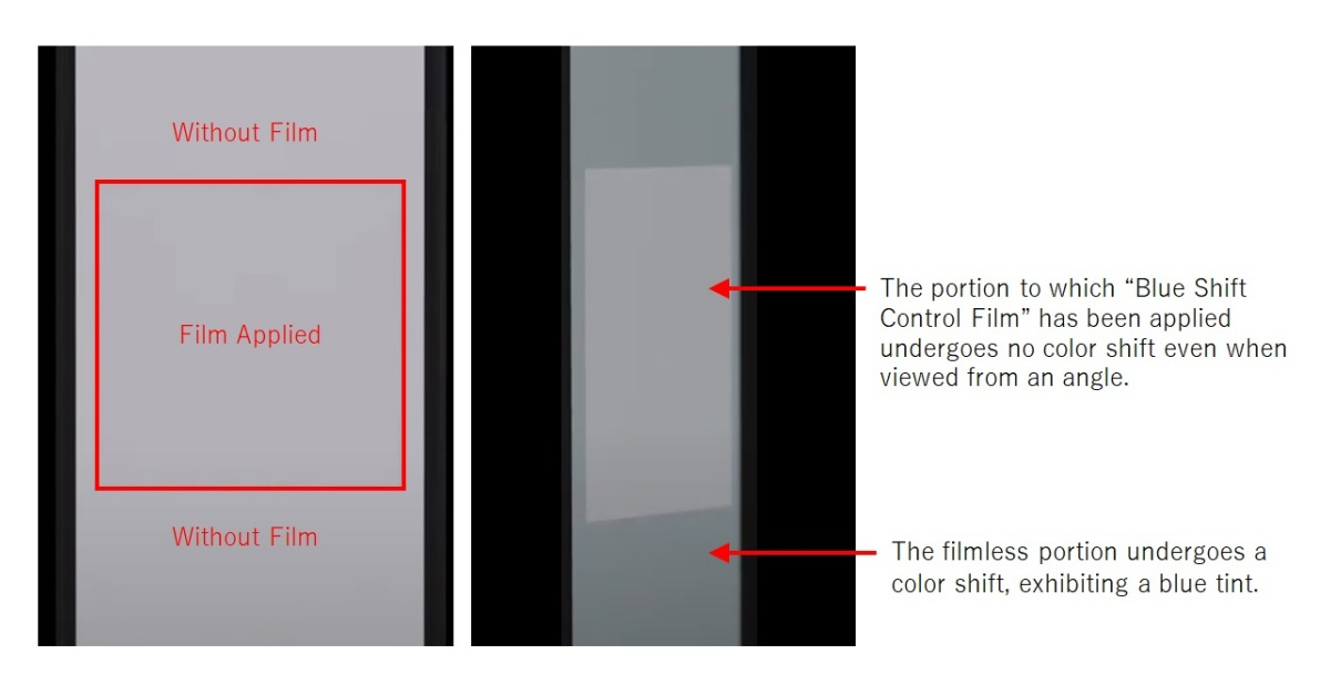 DNP Develops Film That Corrects Blue Tint of Organic EL Panels When Viewed From an Angle