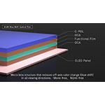 Resumen: DNP desarrolla una película que corrige el tono azul de los paneles orgánicos EL cuando se ven desde un ángulo