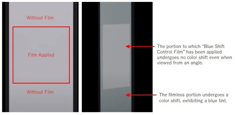 OLED Blue Shift Control Film (Graphic: Business Wire)