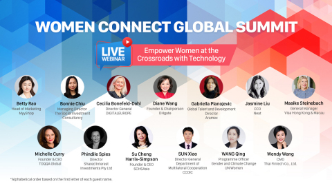 Women Connect Global Summit 2020 (Graphic: Business Wire)