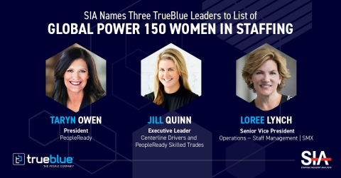 """Three TrueBlue leaders have been named to Staffing Industry Analysts' (SIA) list of """"Global Power 150 Women in Staffing."""" (Photo: Business Wire)"""