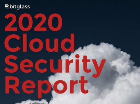 Bitglass releases its 2020 Cloud Security Report. (Graphic: Business Wire)