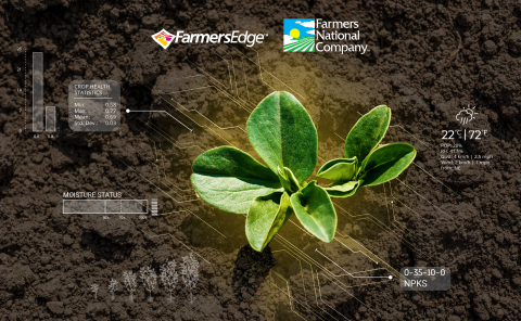 Farmers Edge and Farmers National Company partner to support sustainable crop production and boost the profitability of all stakeholders. (Photo: Business Wire)