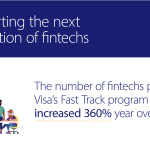 Visa Expands Fast Track Program to Enable Next Generation of Fintechs to Rebuild the Global Economy thumbnail