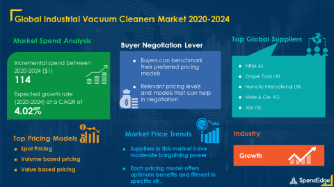 SpendEdge has announced the release of its Global Industrial Vacuum Cleaner Market Procurement Intelligence Report (Graphic: Business Wire)
