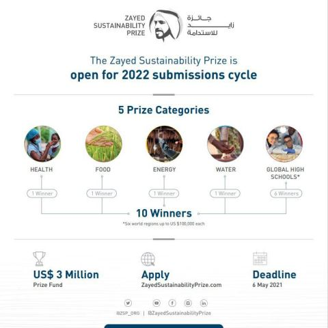 Zayed Sustainability Prize Opens Submissions for 2022 Edition (Graphic: AETOSWire)