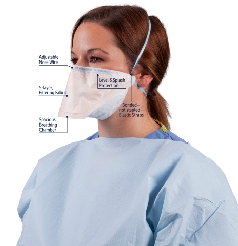 Owens & Minor's HALYARD-branded Surgical N95 Respirators are made to protect frontline workers from airborne illnesses, which is why the form, fit and comfort are of utmost importance. (Photo: Business Wire)