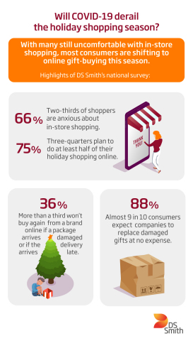 DS Smith's new survey results show the rise in online gift-buying this holiday season. (Photo: DS Smith)