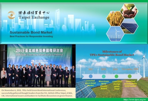 Taipei Exchange is making sustainability a cornerstone of the capital market (Graphic: Business Wire)