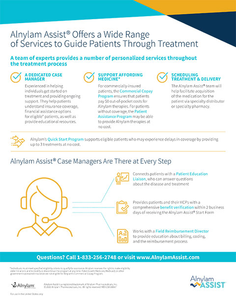 Alnylam Assist® fact sheet (Graphic: Business Wire)