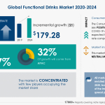 Functional Drinks Market 2020-2024- Featuring Archer Daniels Midland Co., Danone SA, Among Others to Contribute to the Market Growth | Industry Analysis, Market Trends, Opportunities, and Forecast 2024 | Technavio